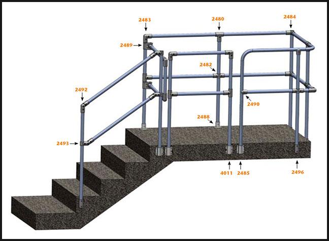 Geländersystem/Rohrverbinder in 3D-Darstellung